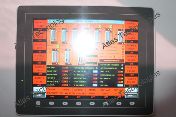Control panel of asphalt mixing equipment