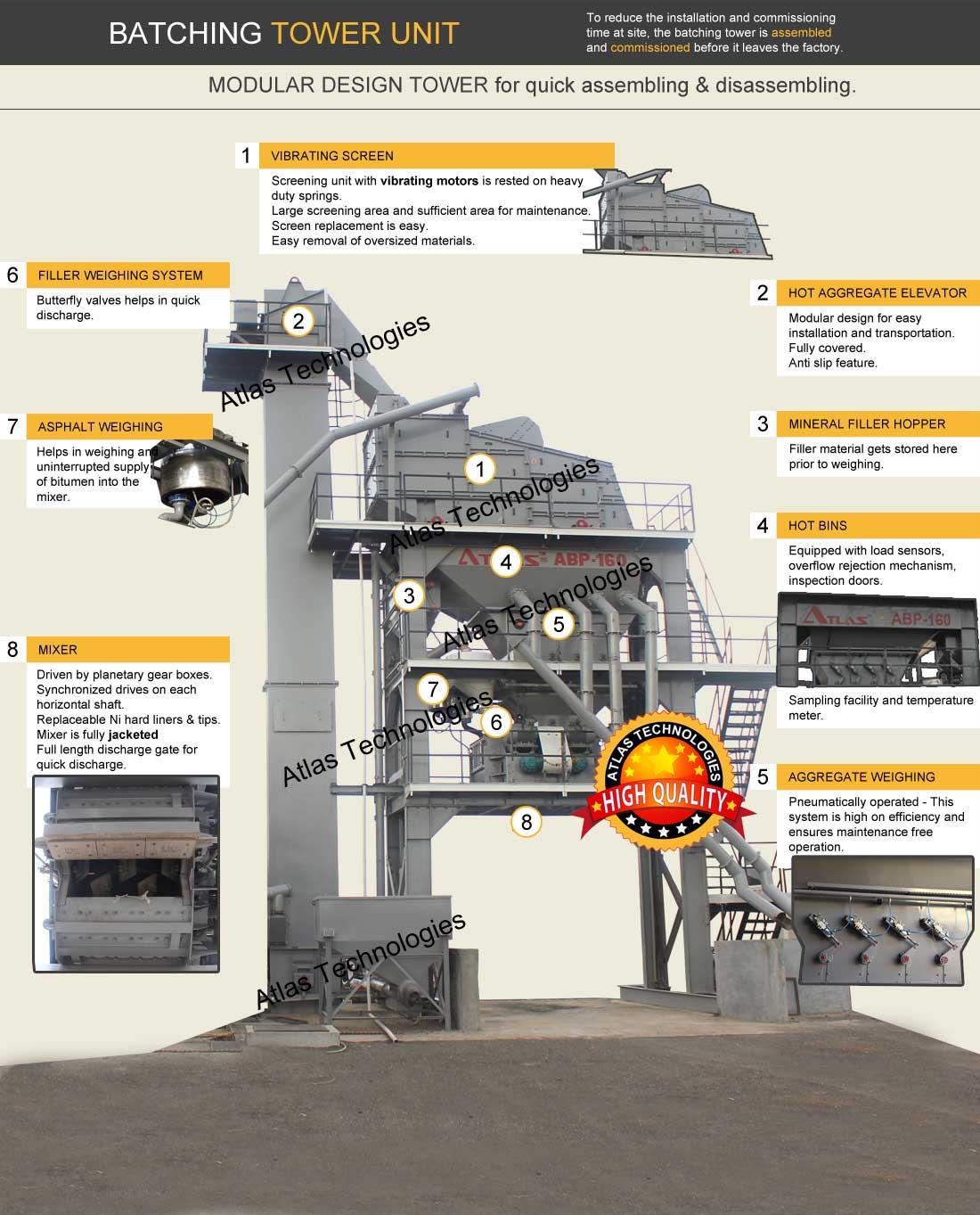 Asphalt batch mix plant exporter India