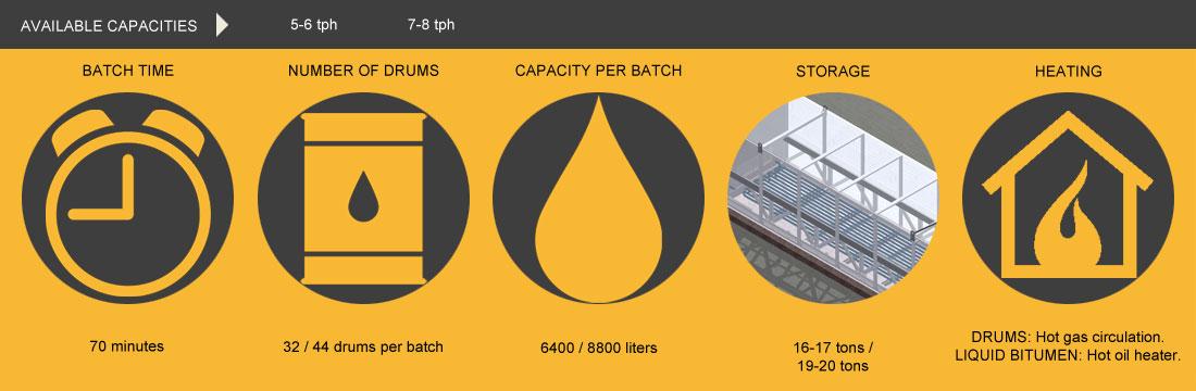 asphalt melting equipment manufacturers