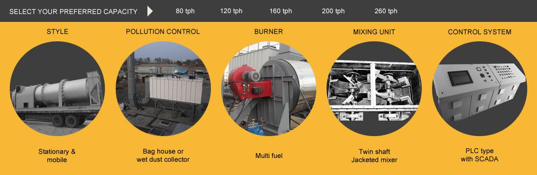 asphalt plant manufacturer India