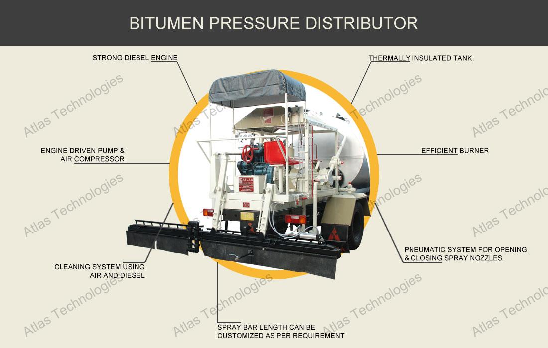 bitumen distributor for sale