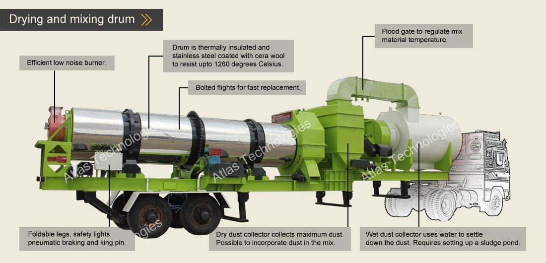 Mobile Asphalt Plant Asphalt Mixing Plant Manufacturer