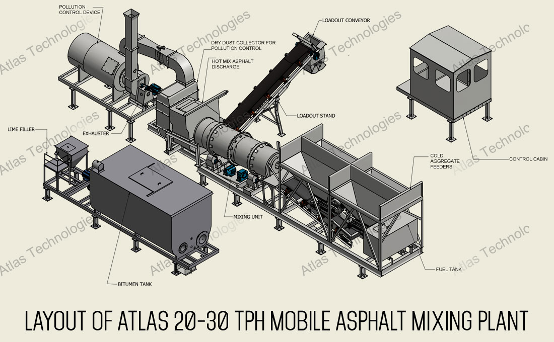 mini portable asphalt plant